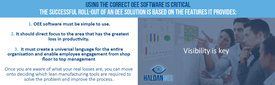 Using the correct OEE software is critical! The successful roll-out of an OEE solution is based on the features it provides: